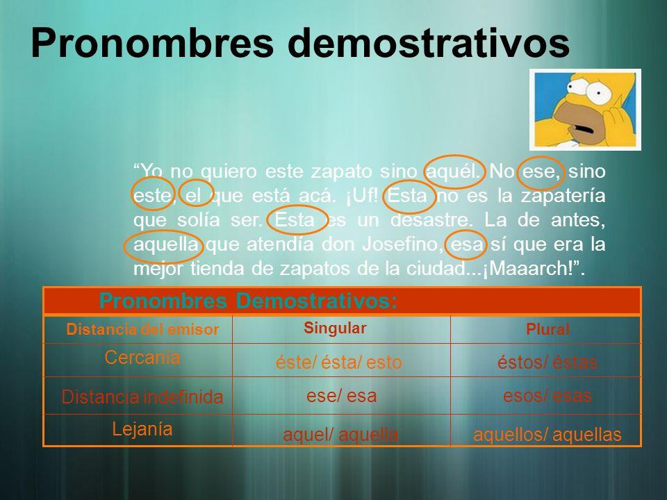 Pronombres demostrativos Distancia del emisor Singular Plural Lejanía Cercanía Distancia indefinida aquel/ aquella ese/ esa éste/ ésta/ esto aquellos/