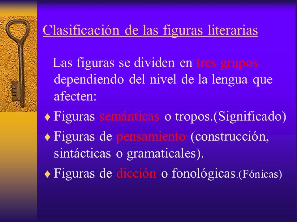 Clasificación de las figuras literarias Las figuras se dividen en tres grupos dependiendo del nivel de la lengua que afecten: Figuras semánticas o tropos.(Significado) Figuras de pensamiento (construcción, sintácticas o gramaticales).