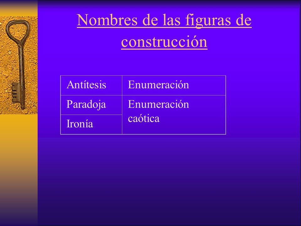 Nombres de las figuras de construcción AntítesisEnumeración ParadojaEnumeración caótica Ironía