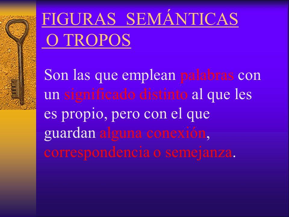 Ejemplos de figuras semánticas ComparaciónMetonimiaSímbolo ImagenSinécdoquePersonificación MetáforaHipérboleAlegoría SinestesiaAnimización