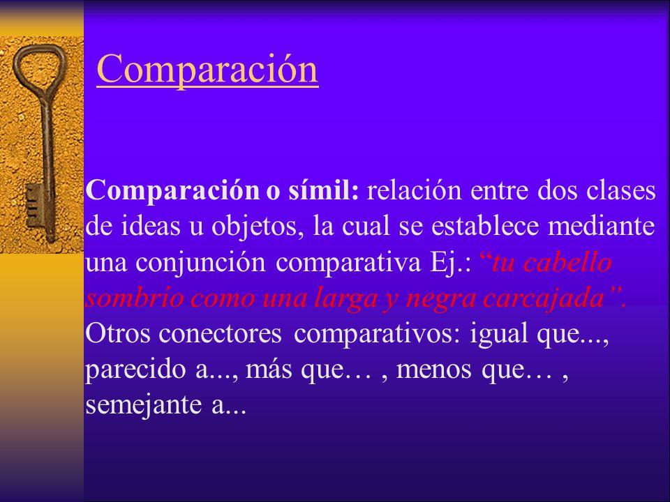 Comparación Comparación o símil: relación entre dos clases de ideas u objetos, la cual se establece mediante una conjunción comparativa Ej.: tu cabello sombrío como una larga y negra carcajada.