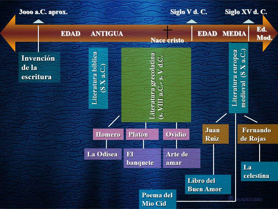 Invención de la escritura 3ooo a.C. aprox. EDAD ANTIGUA Siglo V d. C. Nace cristo Literatura bíblica (S X a.C.) Literatura grecolatina (s. VIII a.C.-