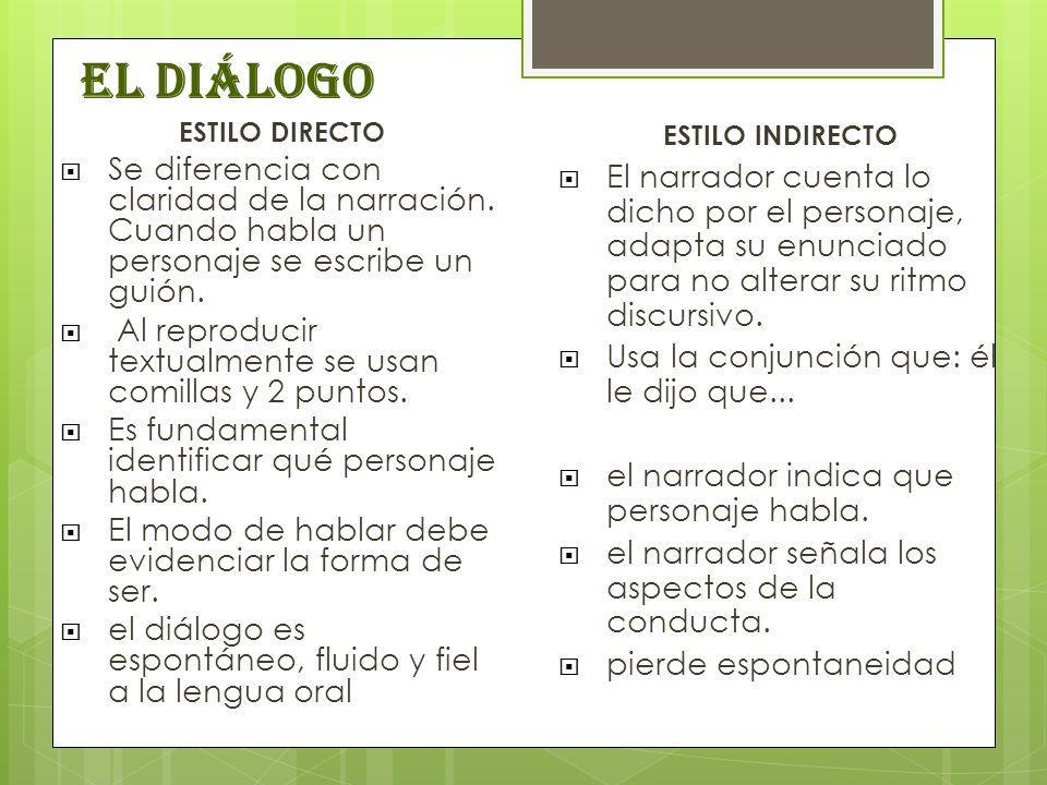 El Diálogo ESTILO DIRECTO Se diferencia con claridad de la narración. Cuando habla un personaje se escribe un guión. Al reproducir textualmente se usa