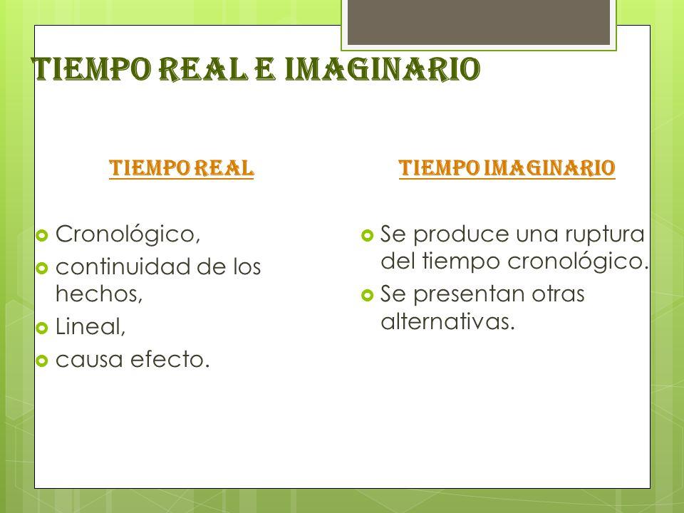 TIEMPO REAL e IMAGINARIO Tiempo real Cronológico, continuidad de los hechos, Lineal, causa efecto. Tiempo imaginario Se produce una ruptura del tiempo