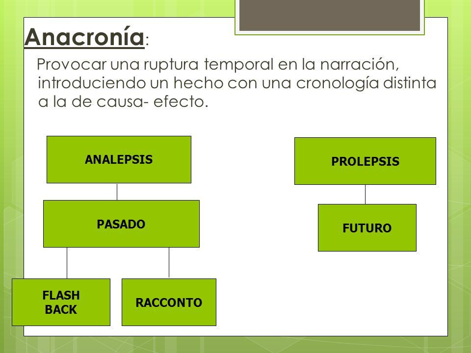 Anacronía : Provocar una ruptura temporal en la narración, introduciendo un hecho con una cronología distinta a la de causa- efecto. ANALEPSIS PASADO