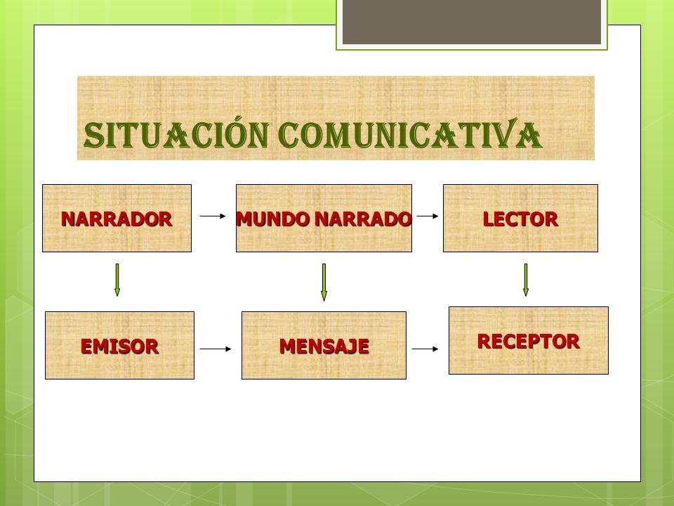 El narrador puede usar tres técnicas para comunicar: Centrarse en la descripción de los personajes, el paisaje, los objetos, etc.