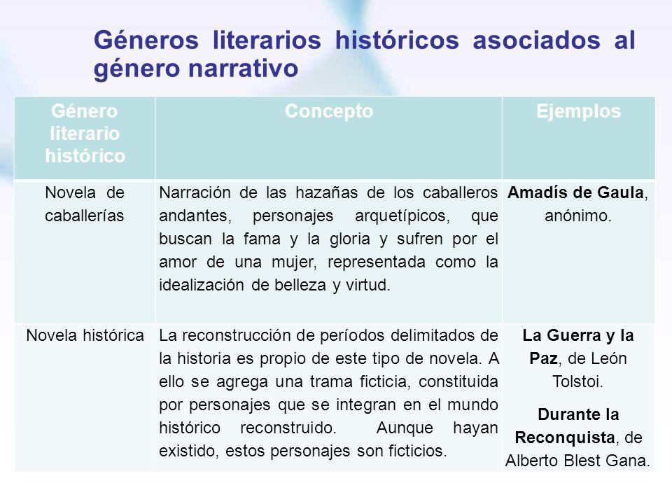 Géneros literarios históricos asociados al género narrativo Género literario histórico ConceptoEjemplos Novela de caballerías Narración de las hazañas