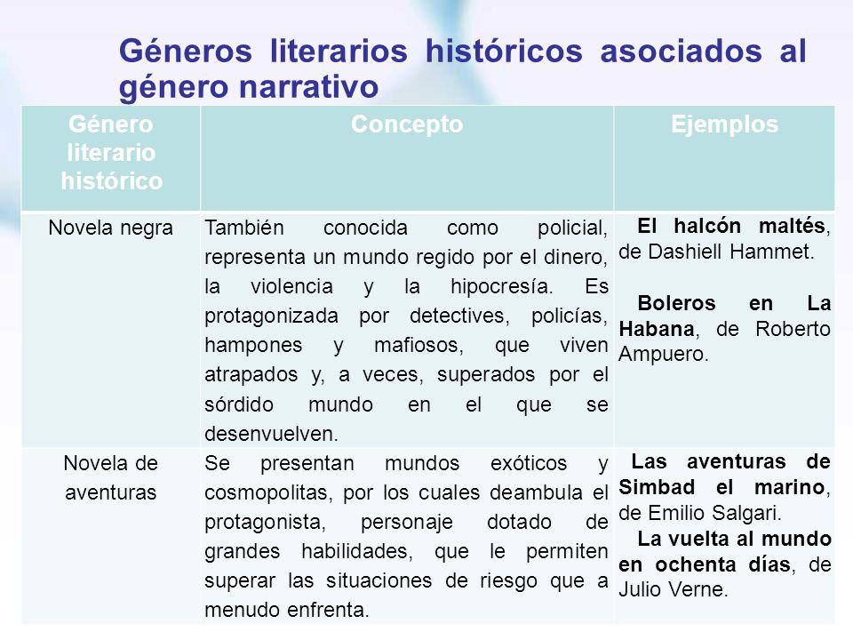 Géneros literarios históricos asociados al género narrativo Género literario histórico ConceptoEjemplos Novela negra También conocida como policial, r
