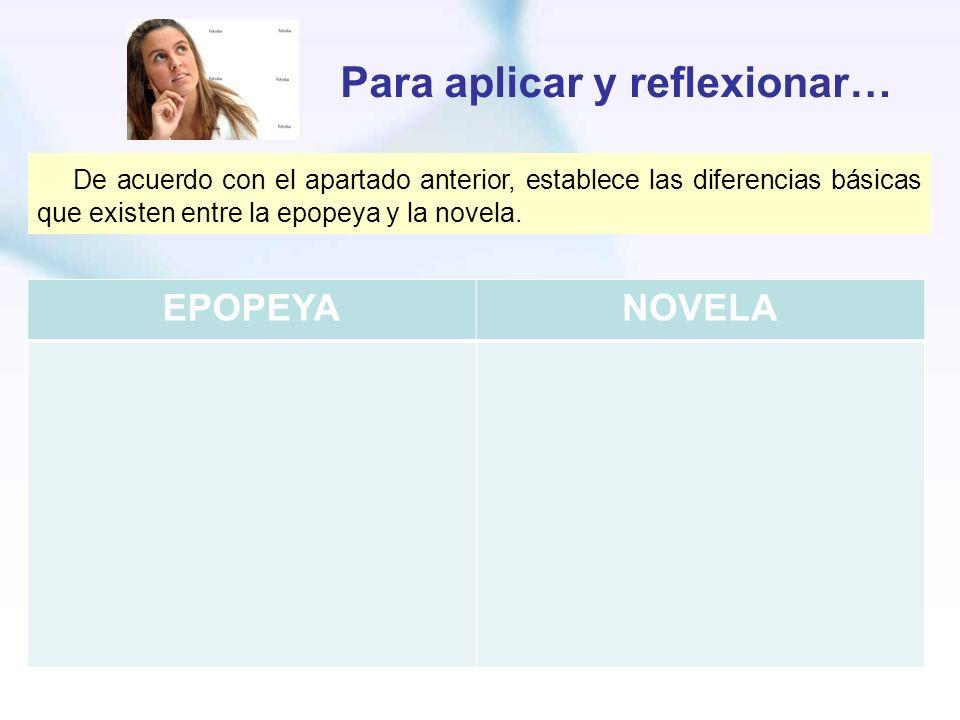 Para aplicar y reflexionar… De acuerdo con el apartado anterior, establece las diferencias básicas que existen entre la epopeya y la novela. EPOPEYANO