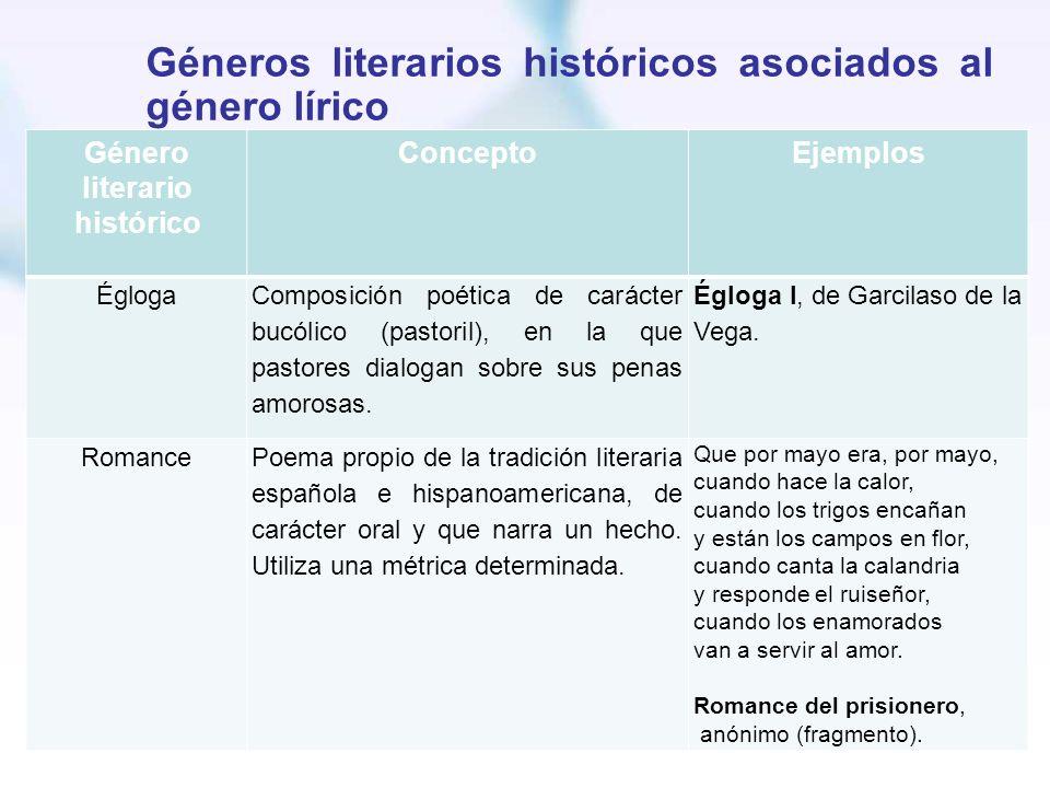 Géneros literarios históricos asociados al género lírico Género literario histórico ConceptoEjemplos Égloga Composición poética de carácter bucólico (