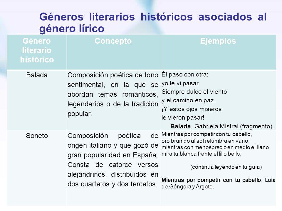 Géneros literarios históricos asociados al género lírico Género literario histórico ConceptoEjemplos Balada Composición poética de tono sentimental, e