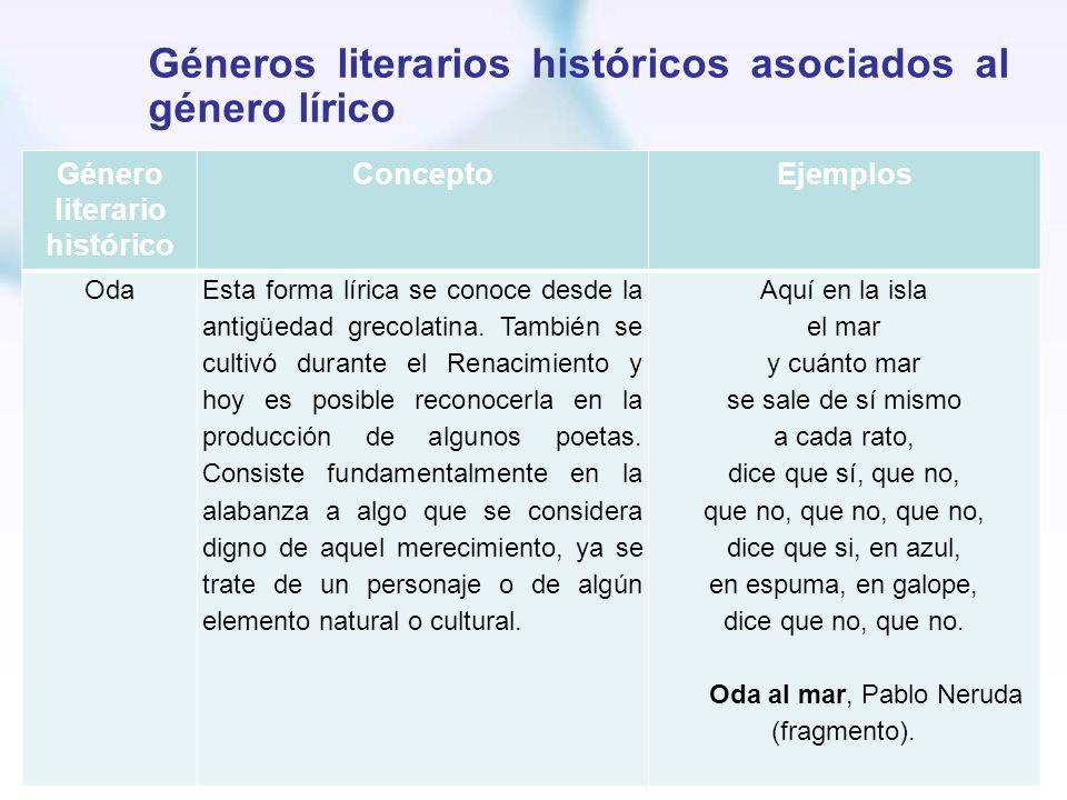 Géneros literarios históricos asociados al género lírico Género literario histórico ConceptoEjemplos OdaEsta forma lírica se conoce desde la antigüeda