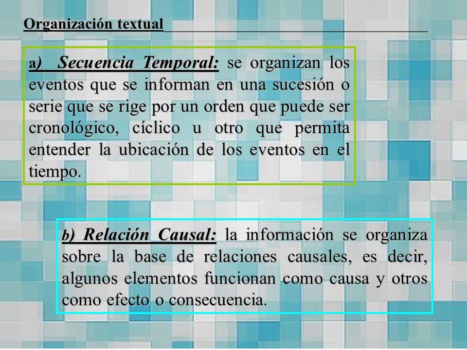 4. Organización textual Organización textual__________________________________ a ) Secuencia Temporal: se organizan los eventos que se informan en una
