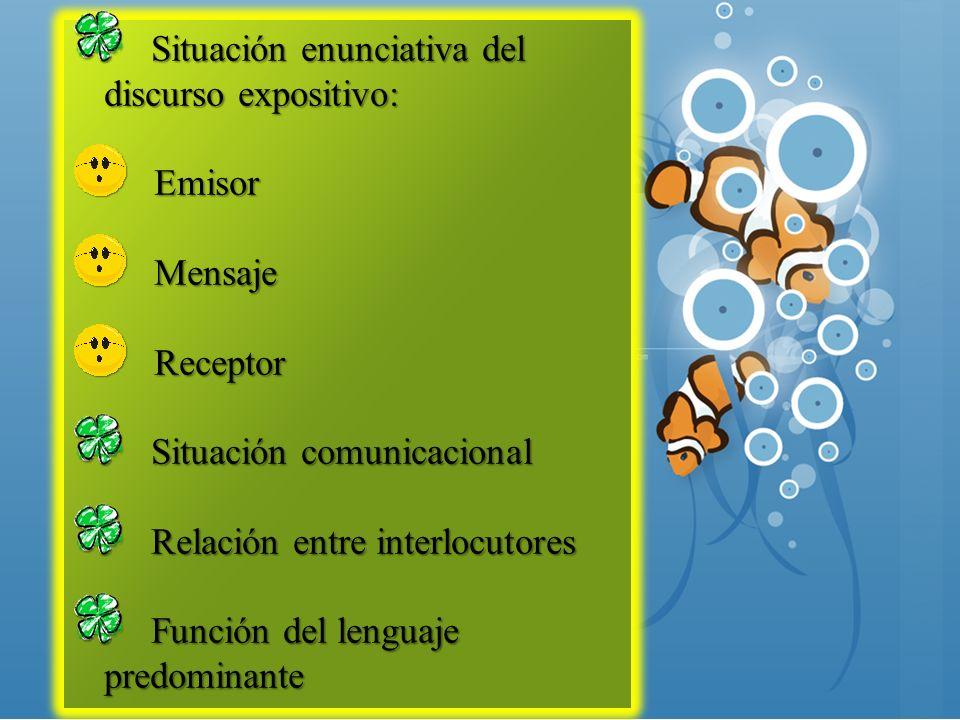 Situación enunciativa del discurso expositivo: Situación enunciativa del discurso expositivo: Emisor Emisor Mensaje Mensaje Receptor Receptor Situació