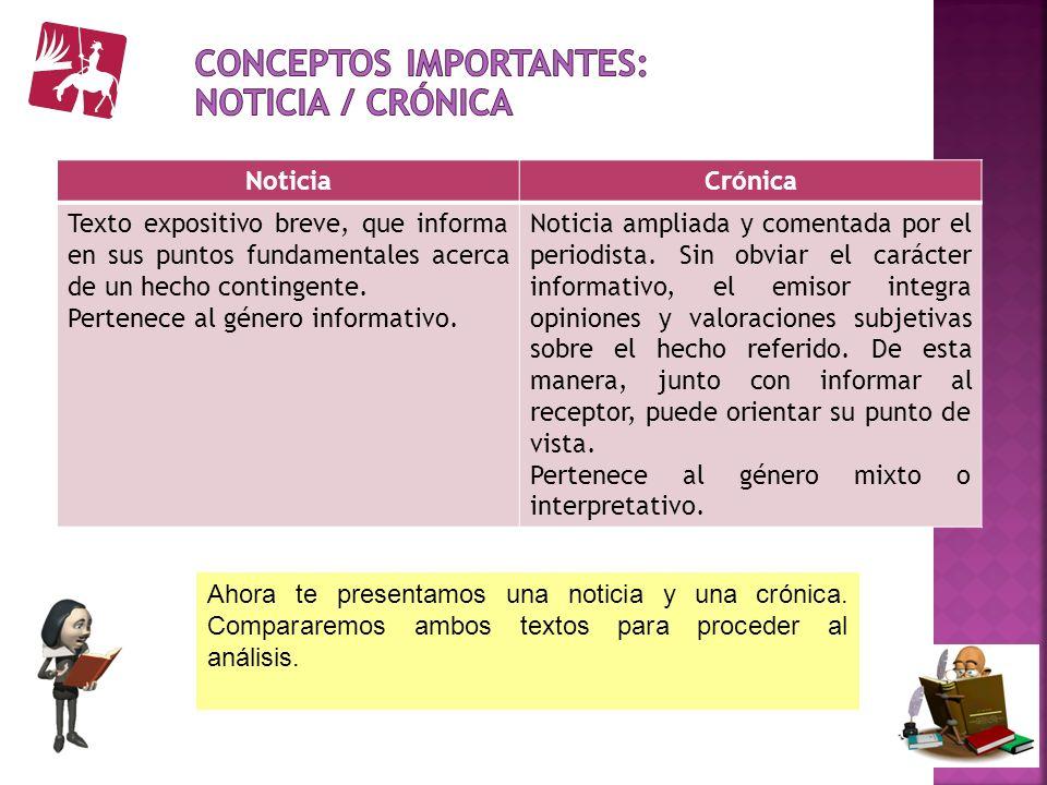 NoticiaCrónica Texto expositivo breve, que informa en sus puntos fundamentales acerca de un hecho contingente. Pertenece al género informativo. Notici