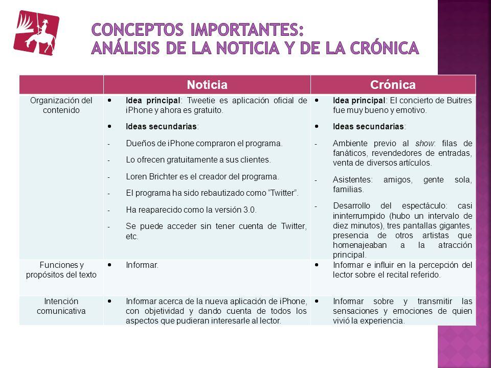 NoticiaCrónica Estructura Corresponde a la estructura de una noticia: titular, epígrafe, lead y cuerpo.