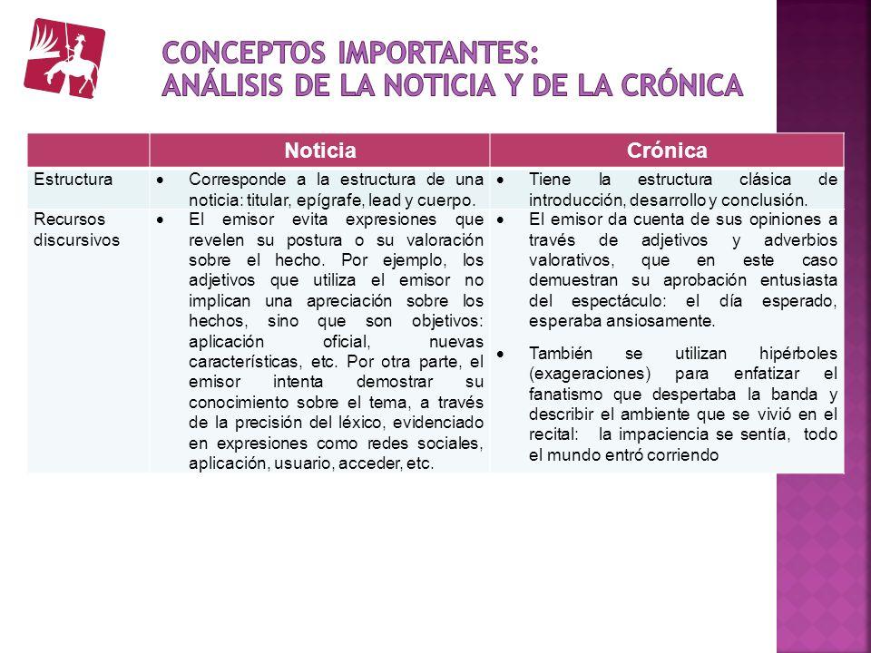 NoticiaCrónica Estructura Corresponde a la estructura de una noticia: titular, epígrafe, lead y cuerpo. Tiene la estructura clásica de introducción, d