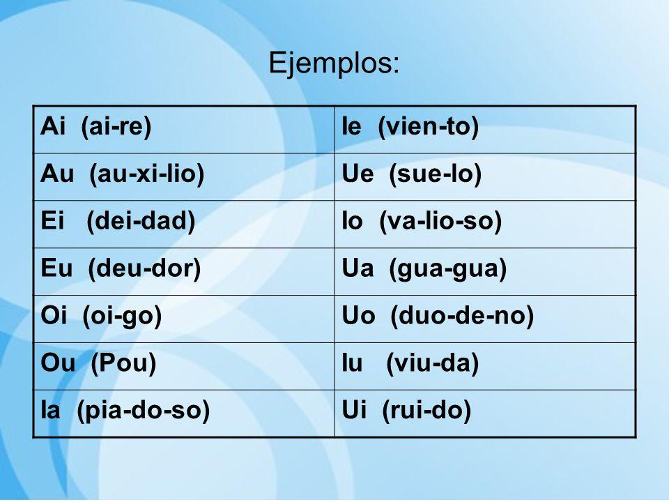Ejemplos: Ai (ai-re)Ie (vien-to) Au (au-xi-lio)Ue (sue-lo) Ei (dei-dad)Io (va-lio-so) Eu (deu-dor)Ua (gua-gua) Oi (oi-go)Uo (duo-de-no) Ou (Pou)Iu (vi