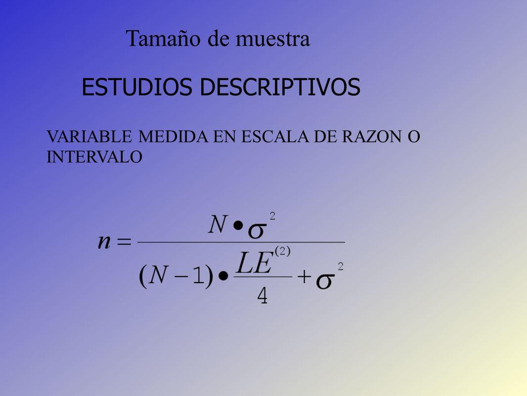 Tamaño de muestra ESTUDIOS DESCRIPTIVOS VARIABLE MEDIDA EN ESCALA DE RAZON O INTERVALO