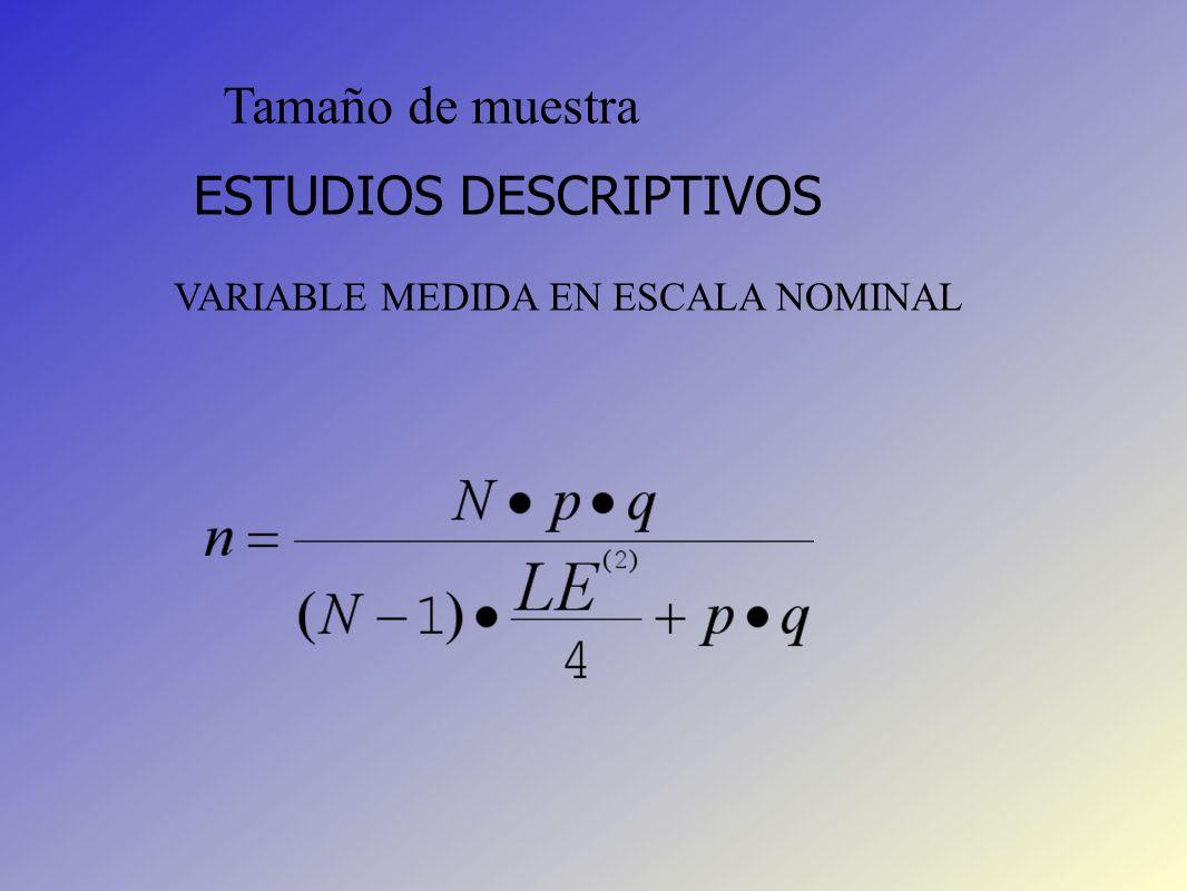 Tamaño de muestra ESTUDIOS DESCRIPTIVOS VARIABLE MEDIDA EN ESCALA NOMINAL