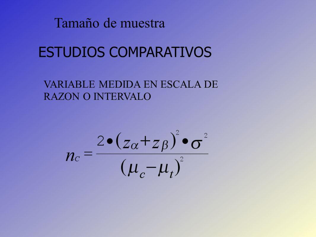 Tamaño de muestra ESTUDIOS COMPARATIVOS VARIABLE MEDIDA EN ESCALA DE RAZON O INTERVALO