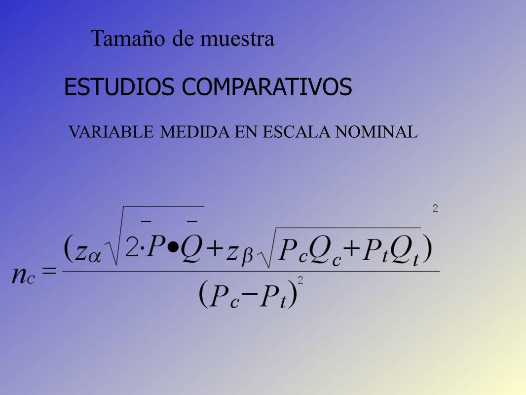 Tamaño de muestra ESTUDIOS COMPARATIVOS VARIABLE MEDIDA EN ESCALA NOMINAL
