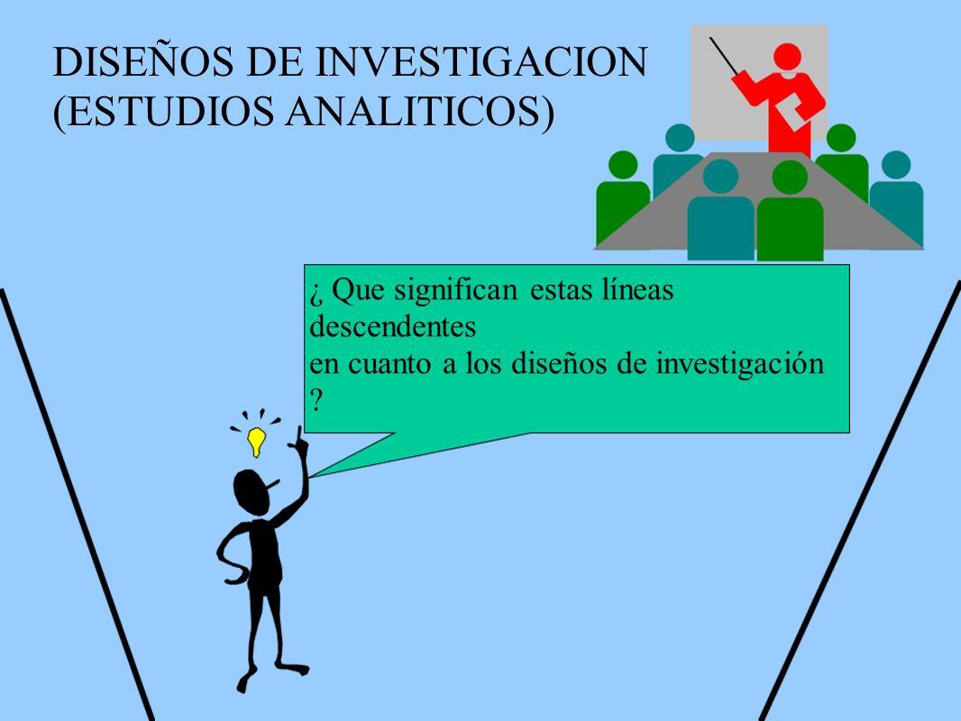 DISEÑOS DE INVESTIGACION (ESTUDIOS ANALITICOS) ¿ Que significan estas líneas descendentes en cuanto a los diseños de investigación ?