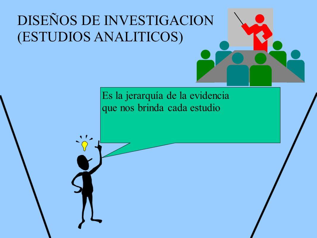 DISEÑOS DE INVESTIGACION (ESTUDIOS ANALITICOS) Es la jerarquía de la evidencia que nos brinda cada estudio