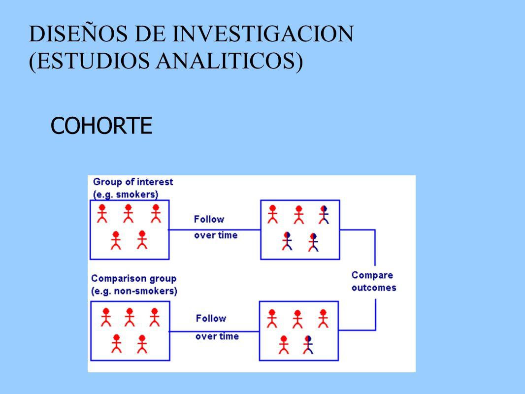 DISEÑOS DE INVESTIGACION (ESTUDIOS ANALITICOS) COHORTE