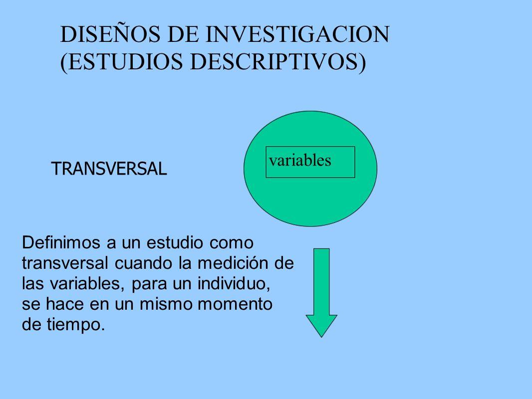 DISEÑOS DE INVESTIGACION (ESTUDIOS DESCRIPTIVOS) TRANSVERSAL variables Definimos a un estudio como transversal cuando la medición de las variables, pa