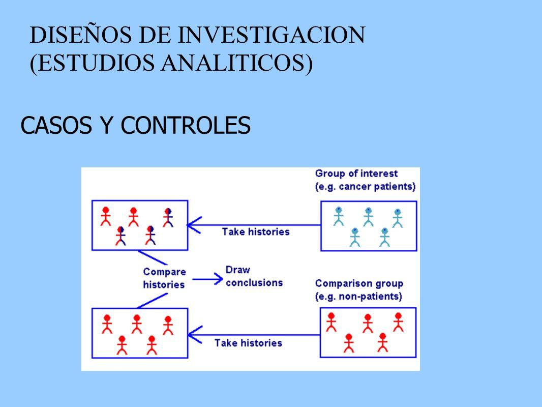 DISEÑOS DE INVESTIGACION (ESTUDIOS ANALITICOS) CASOS Y CONTROLES