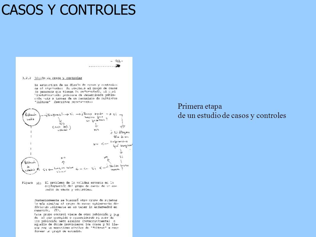 Primera etapa de un estudio de casos y controles