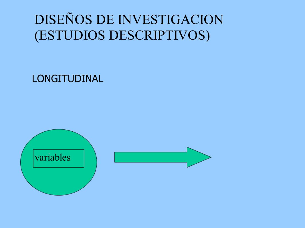DISEÑOS DE INVESTIGACION (ESTUDIOS DESCRIPTIVOS) LONGITUDINAL variables