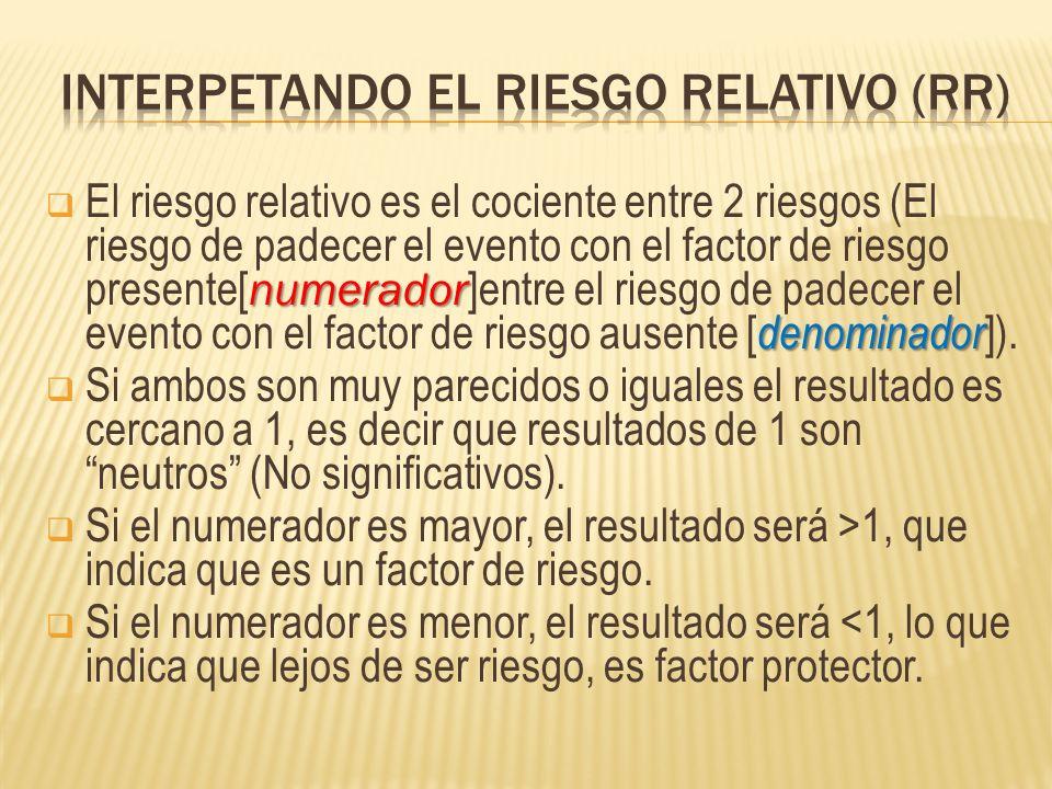numerador denominador El riesgo relativo es el cociente entre 2 riesgos (El riesgo de padecer el evento con el factor de riesgo presente[ numerador ]entre el riesgo de padecer el evento con el factor de riesgo ausente [ denominador ]).