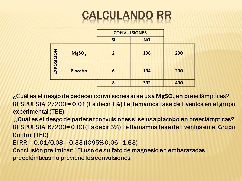CONVULSIONES SINO EXPOSICION MgSO 4 2198200 Placebo6194200 8392400 ¿Cuál es el riesgo de padecer convulsiones si se usa MgSO 4 en preeclámpticas.