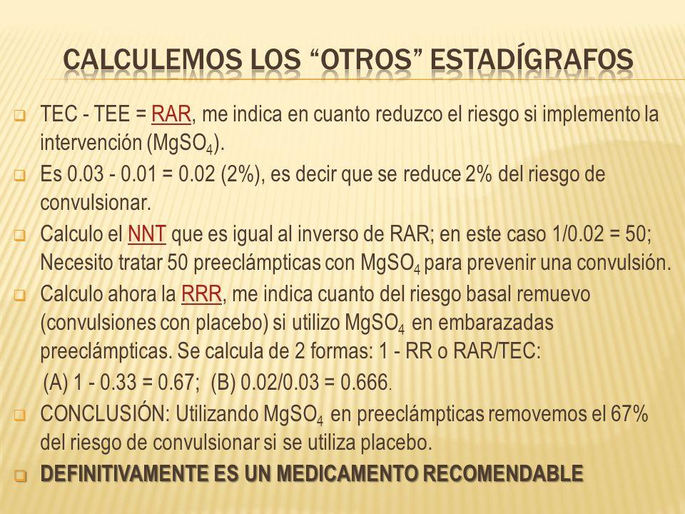 TEC - TEE = RAR, me indica en cuanto reduzco el riesgo si implemento la intervención (MgSO 4 ).RAR Es 0.03 - 0.01 = 0.02 (2%), es decir que se reduce 2% del riesgo de convulsionar.