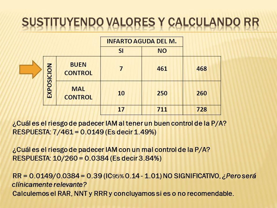 INFARTO AGUDA DEL M.