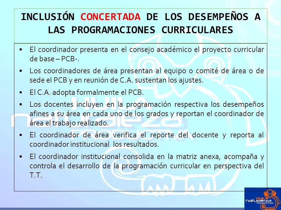 INCLUSIÓN CONCERTADA DE LOS DESEMPEÑOS A LAS PROGRAMACIONES CURRICULARES El coordinador presenta en el consejo académico el proyecto curricular de base – PCB-.
