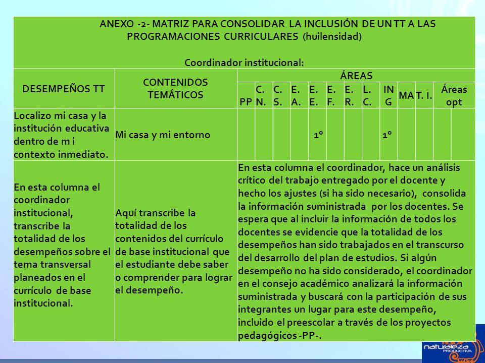ANEXO -2- MATRIZ PARA CONSOLIDAR LA INCLUSIÓN DE UN TT A LAS PROGRAMACIONES CURRICULARES (huilensidad) Coordinador institucional: DESEMPEÑOS TT CONTENIDOS TEMÁTICOS ÁREAS PP C.