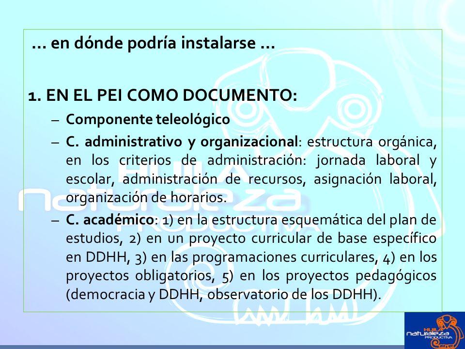… en dónde podría instalarse … 1. EN EL PEI COMO DOCUMENTO: – Componente teleológico – C. administrativo y organizacional: estructura orgánica, en los