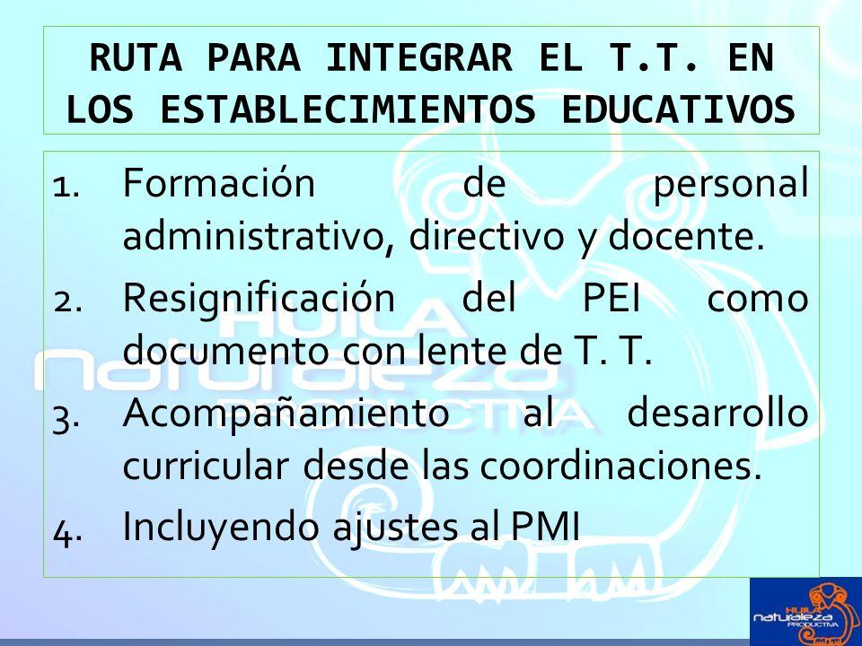 RUTA PARA INTEGRAR EL T.T. EN LOS ESTABLECIMIENTOS EDUCATIVOS 1. Formación de personal administrativo, directivo y docente. 2. Resignificación del PEI