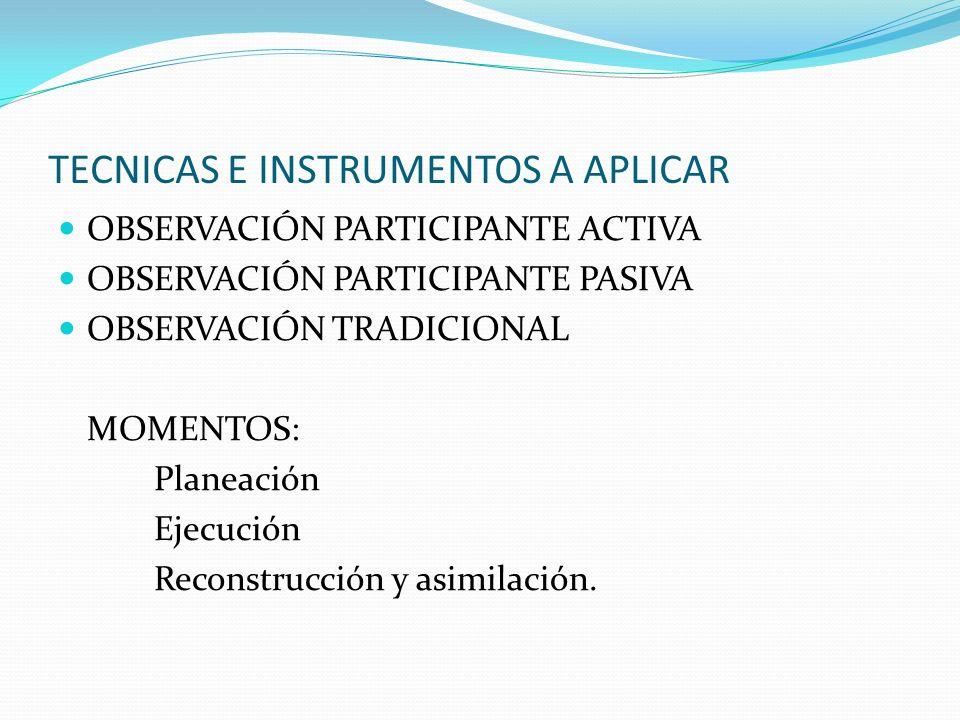 TECNICAS E INSTRUMENTOS A APLICAR OBSERVACIÓN PARTICIPANTE ACTIVA OBSERVACIÓN PARTICIPANTE PASIVA OBSERVACIÓN TRADICIONAL MOMENTOS: Planeación Ejecuci