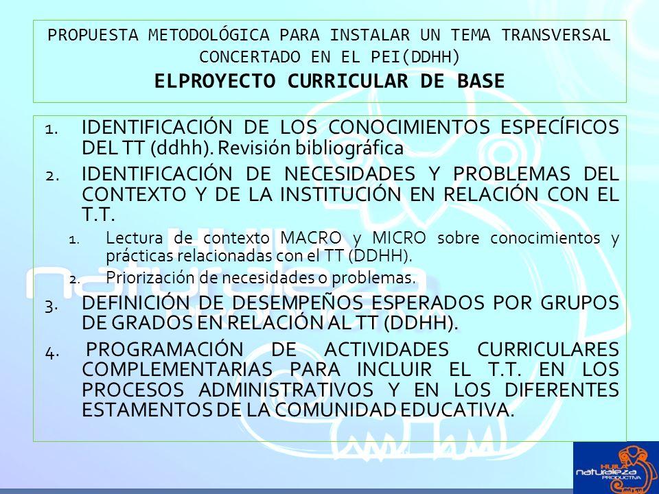 PROPUESTA METODOLÓGICA PARA INSTALAR UN TEMA TRANSVERSAL CONCERTADO EN EL PEI(DDHH) ELPROYECTO CURRICULAR DE BASE 1. IDENTIFICACIÓN DE LOS CONOCIMIENT