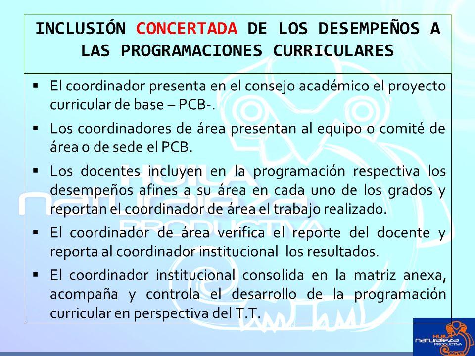 INCLUSIÓN CONCERTADA DE LOS DESEMPEÑOS A LAS PROGRAMACIONES CURRICULARES El coordinador presenta en el consejo académico el proyecto curricular de bas