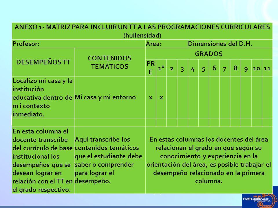 ANEXO 1- MATRIZ PARA INCLUIR UN TT A LAS PROGRAMACIONES CURRICULARES (huilensidad) Profesor:Área:Dimensiones del D.H. DESEMPEÑOS TT CONTENIDOS TEMÁTIC