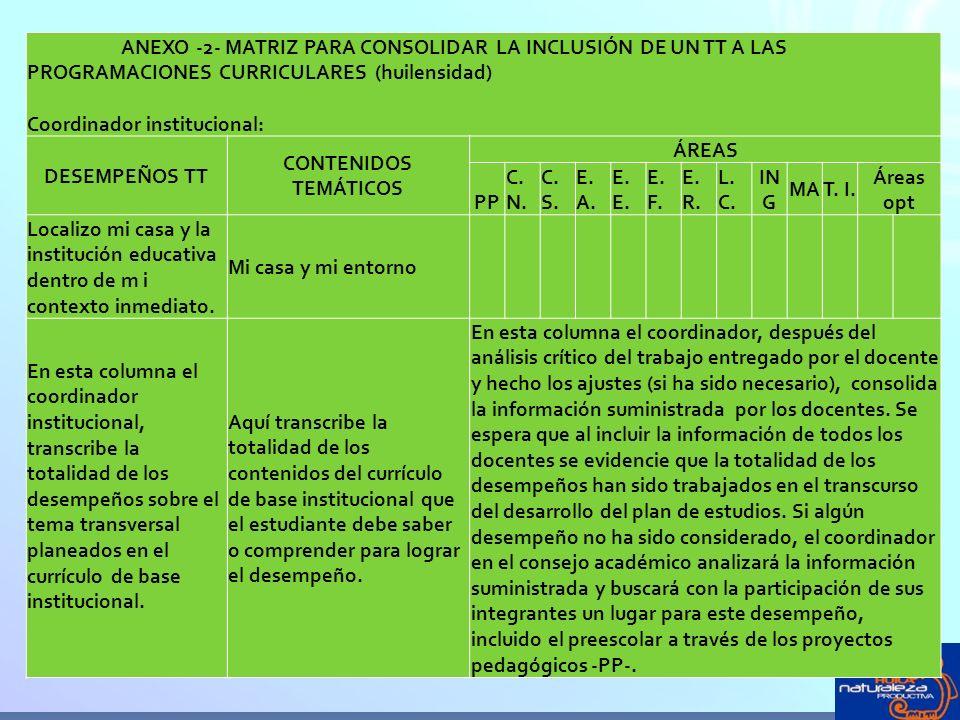 ANEXO -2- MATRIZ PARA CONSOLIDAR LA INCLUSIÓN DE UN TT A LAS PROGRAMACIONES CURRICULARES (huilensidad) Coordinador institucional: DESEMPEÑOS TT CONTEN
