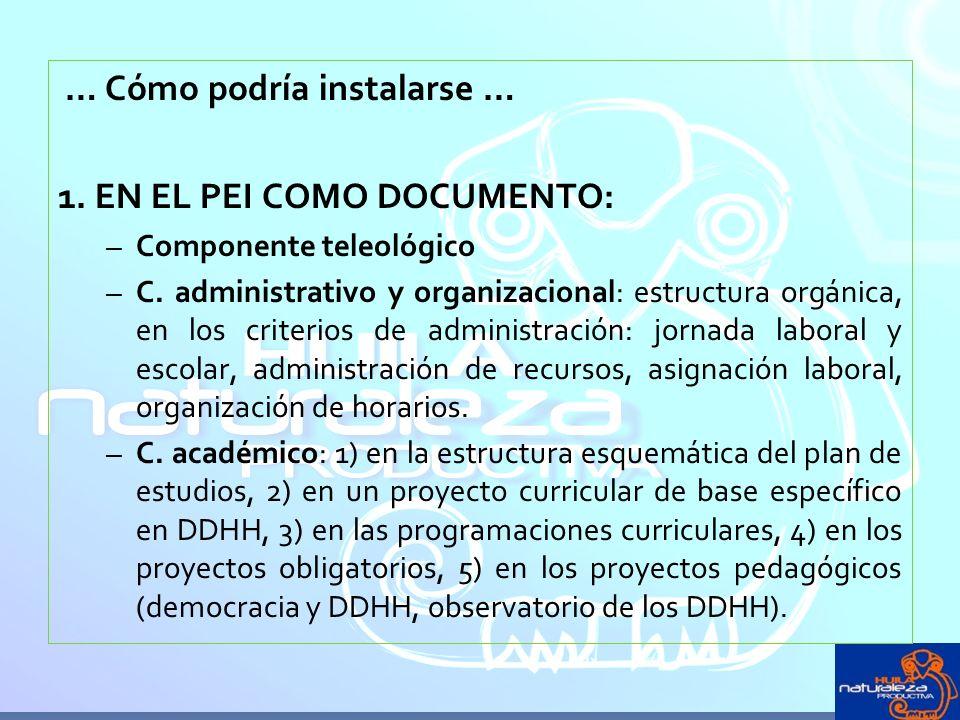 … Cómo podría instalarse … 1. EN EL PEI COMO DOCUMENTO: – Componente teleológico – C. administrativo y organizacional: estructura orgánica, en los cri