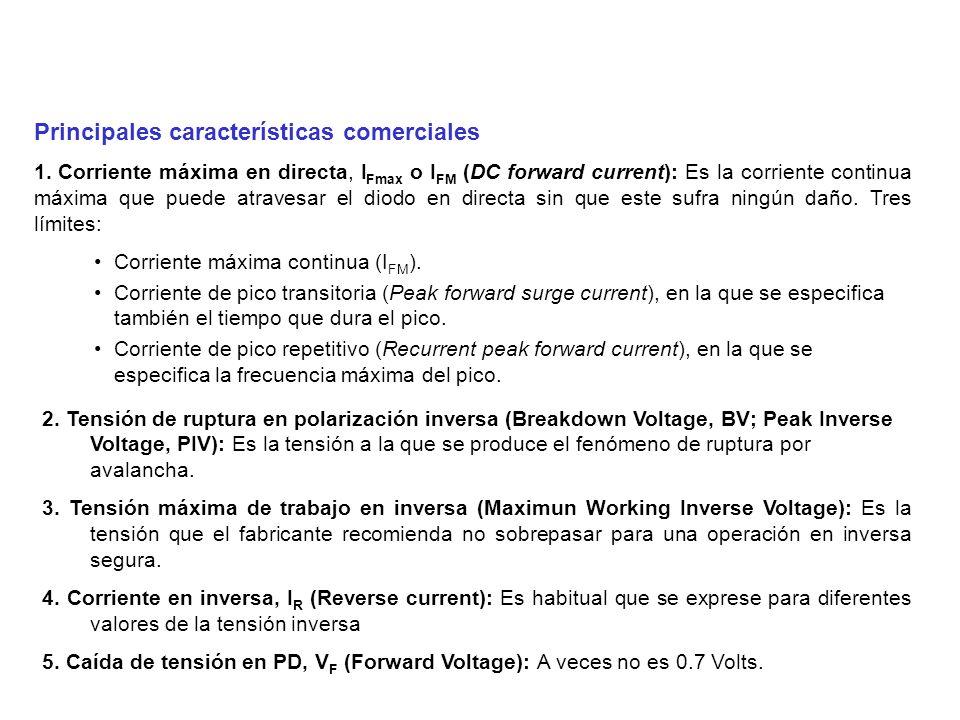 Principales características comerciales 1. Corriente máxima en directa, I Fmax o I FM (DC forward current): Es la corriente continua máxima que puede