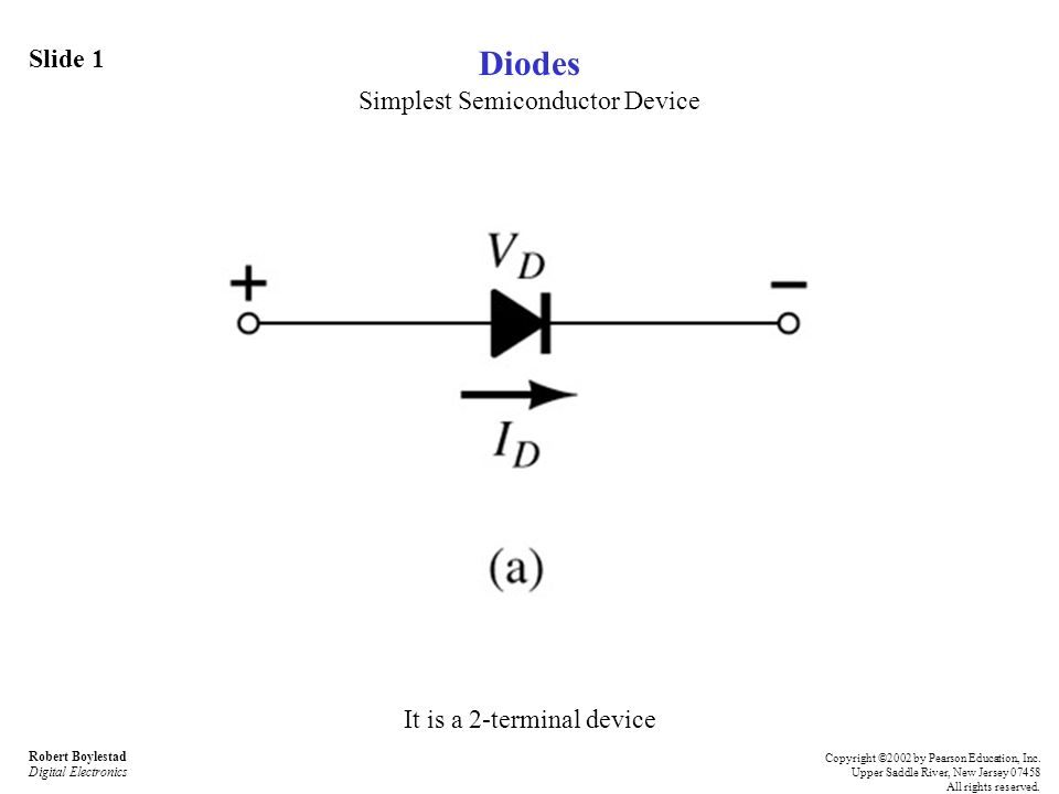 Slide 1 Robert Boylestad Digital Electronics Copyright ©2002 by Pearson Education, Inc. Upper Saddle River, New Jersey 07458 All rights reserved. Diod