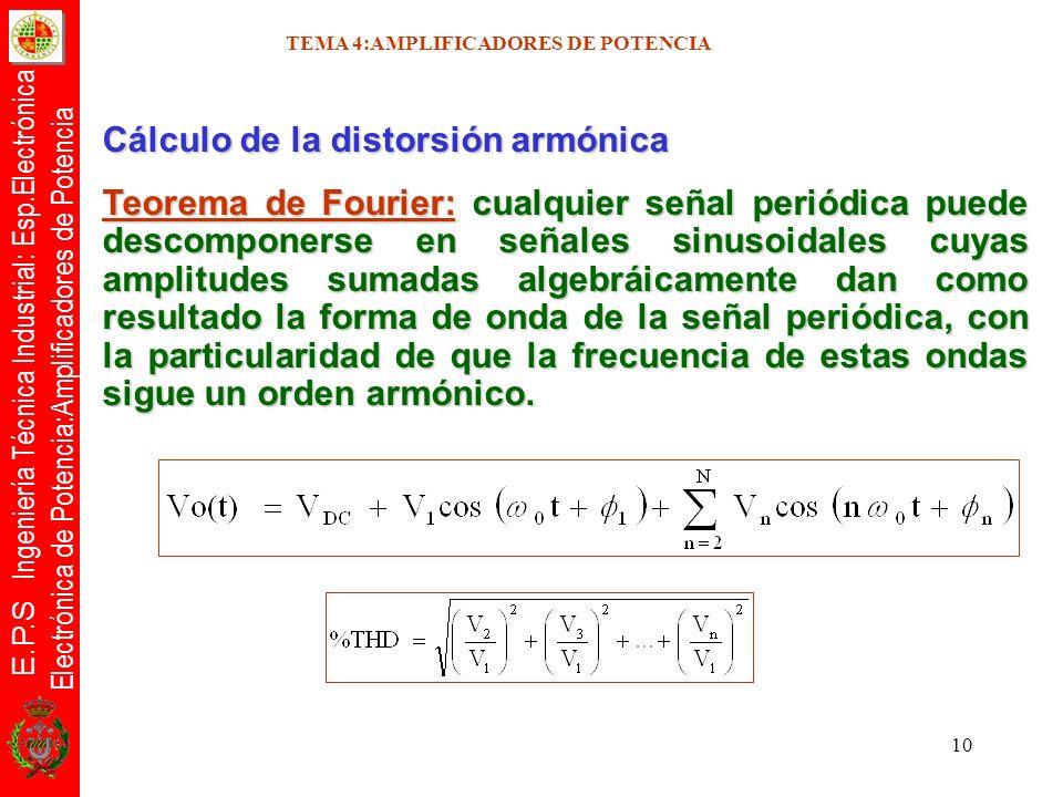 E.P.S Ingeniería Técnica Industrial: Esp.Electrónica Electrónica de Potencia:Amplificadores de Potencia 10 TEMA 4:AMPLIFICADORES DE POTENCIA Cálculo d